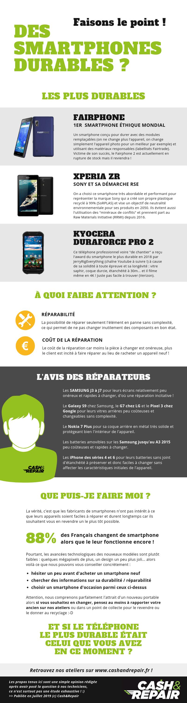 infographie smartphones durables 2019